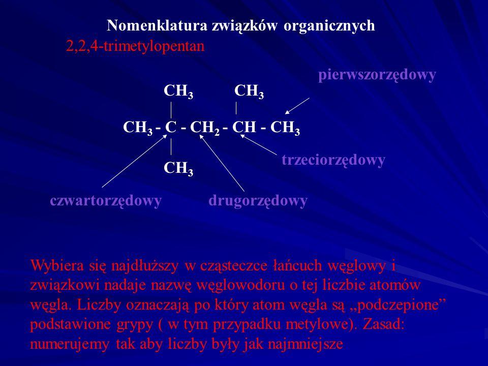 Nomenklatura związków organicznych