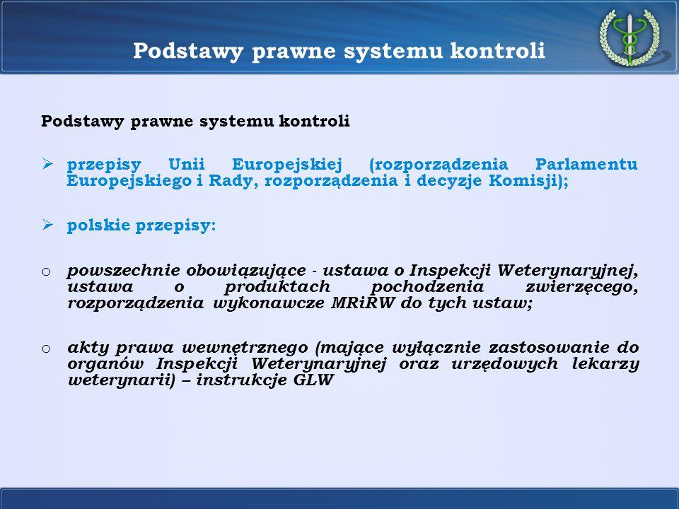 Podstawy prawne systemu kontroli