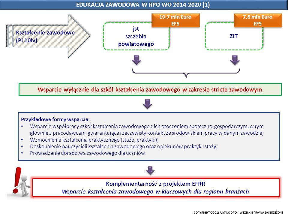 EDUKACJA ZAWODOWA W RPO WO 2014-2020 (1)