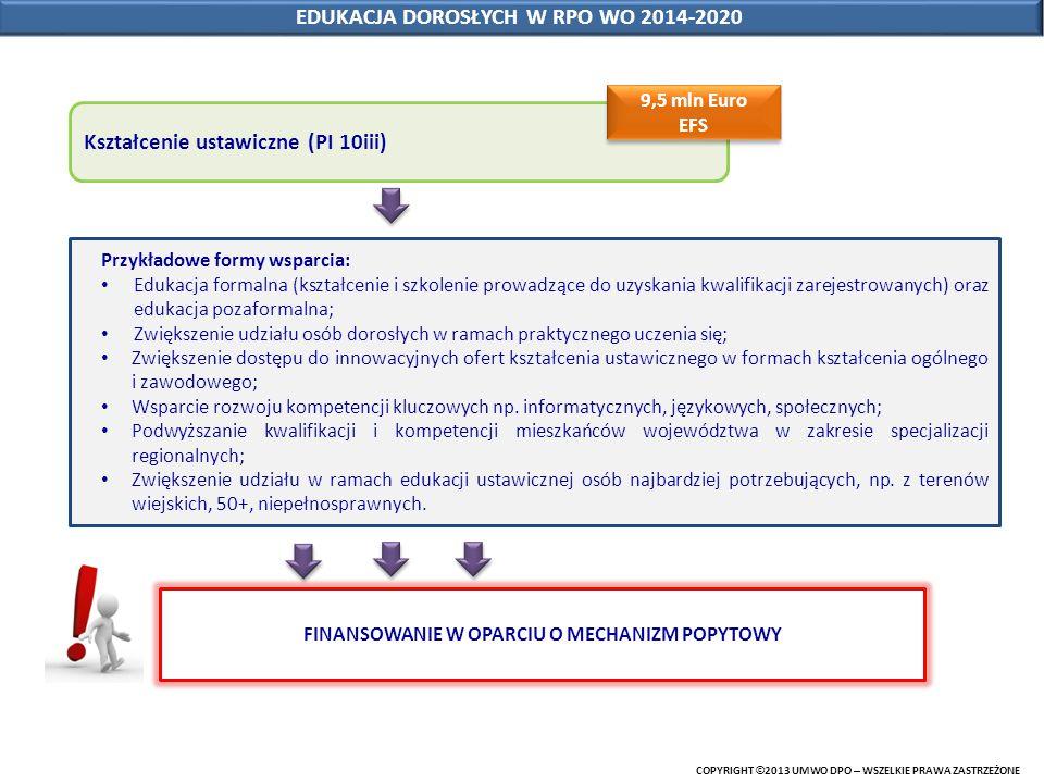 EDUKACJA DOROSŁYCH W RPO WO 2014-2020