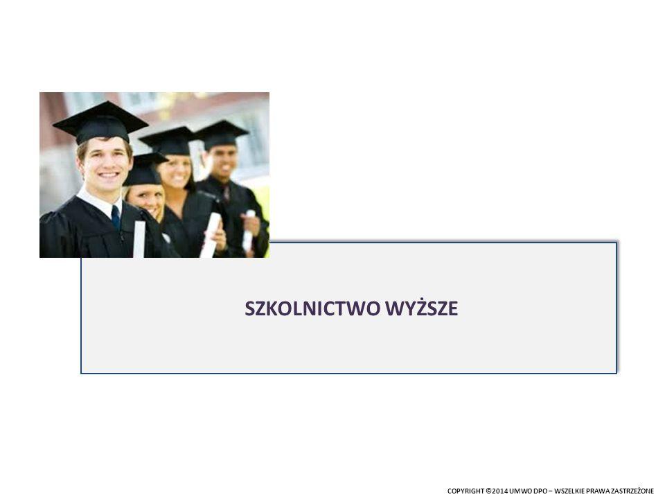 COPYRIGHT ©2014 UMWO DPO – WSZELKIE PRAWA ZASTRZEŻONE