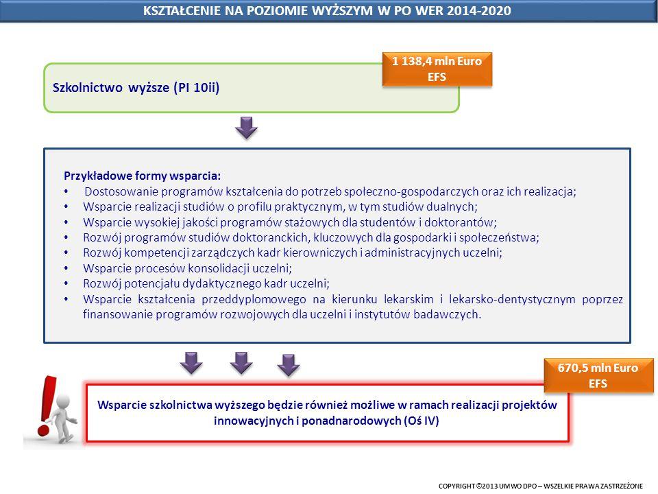KSZTAŁCENIE NA POZIOMIE WYŻSZYM W PO WER 2014-2020