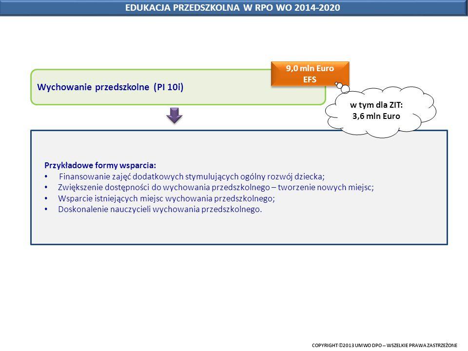 EDUKACJA PRZEDSZKOLNA W RPO WO 2014-2020