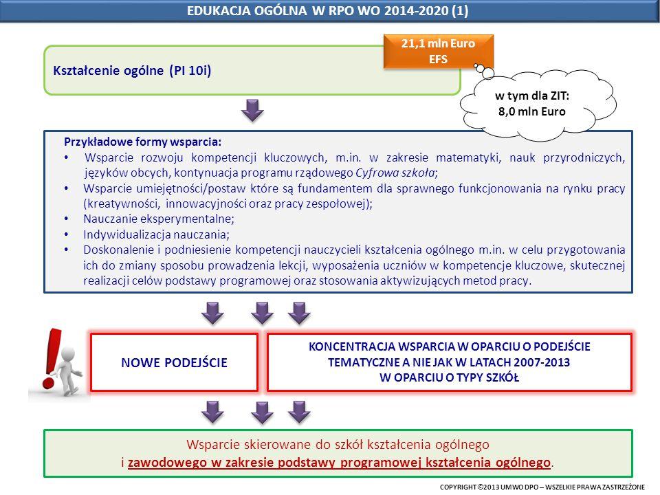 EDUKACJA OGÓLNA W RPO WO 2014-2020 (1)