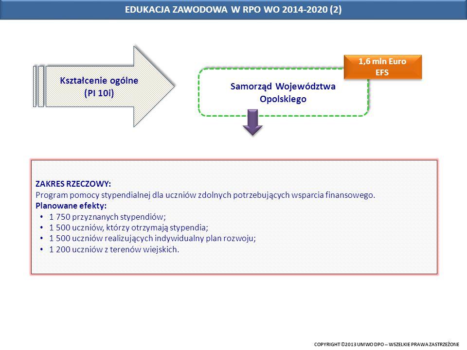 EDUKACJA ZAWODOWA W RPO WO 2014-2020 (2)