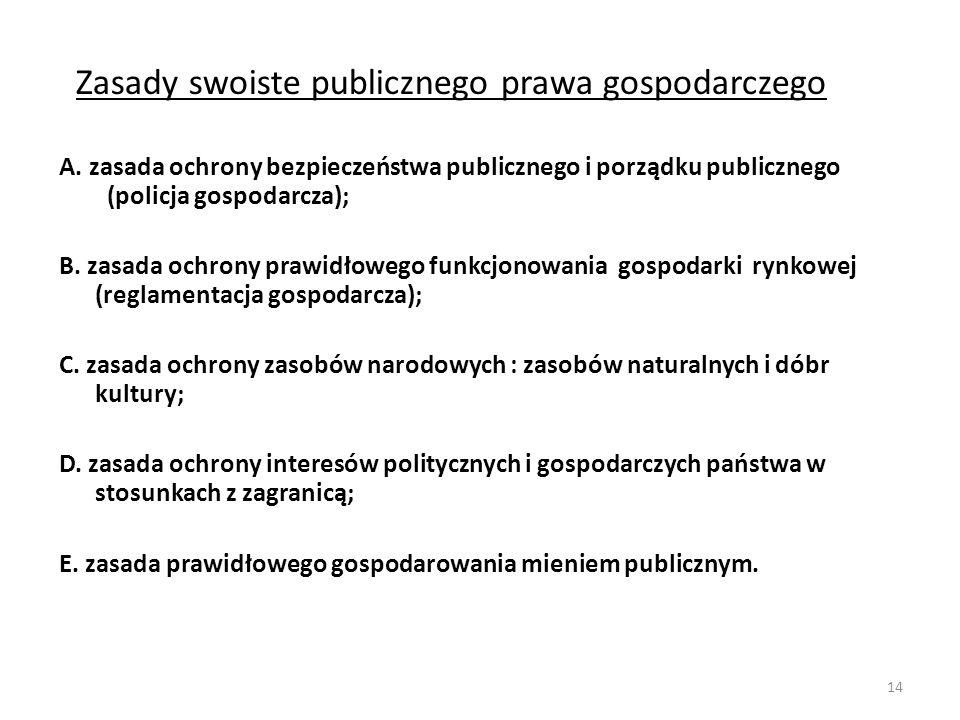 Zasady swoiste publicznego prawa gospodarczego