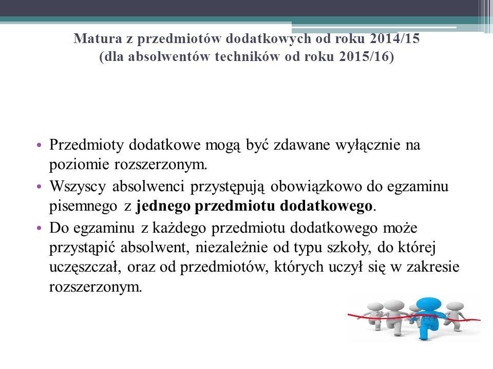 Matura z przedmiotów dodatkowych od roku 2014/15 (dla absolwentów techników od roku 2015/16)