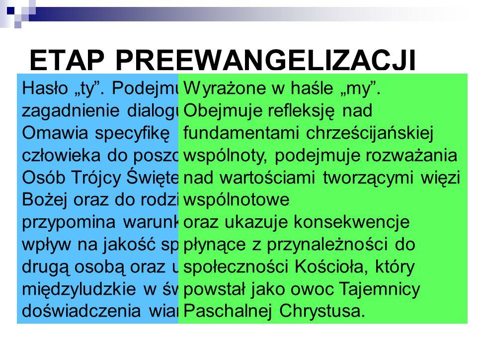 ETAP PREEWANGELIZACJI