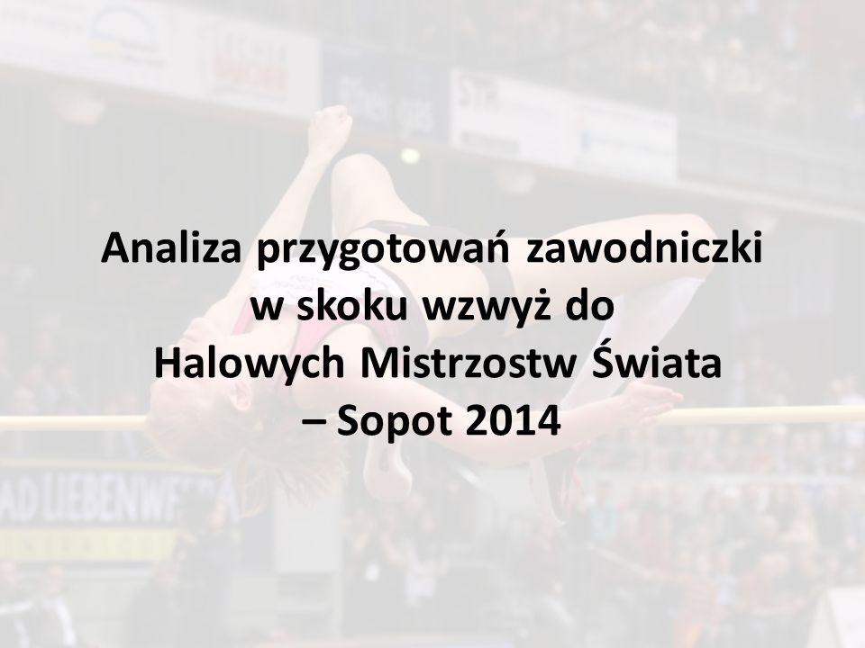 Analiza przygotowań zawodniczki w skoku wzwyż do Halowych Mistrzostw Świata – Sopot 2014