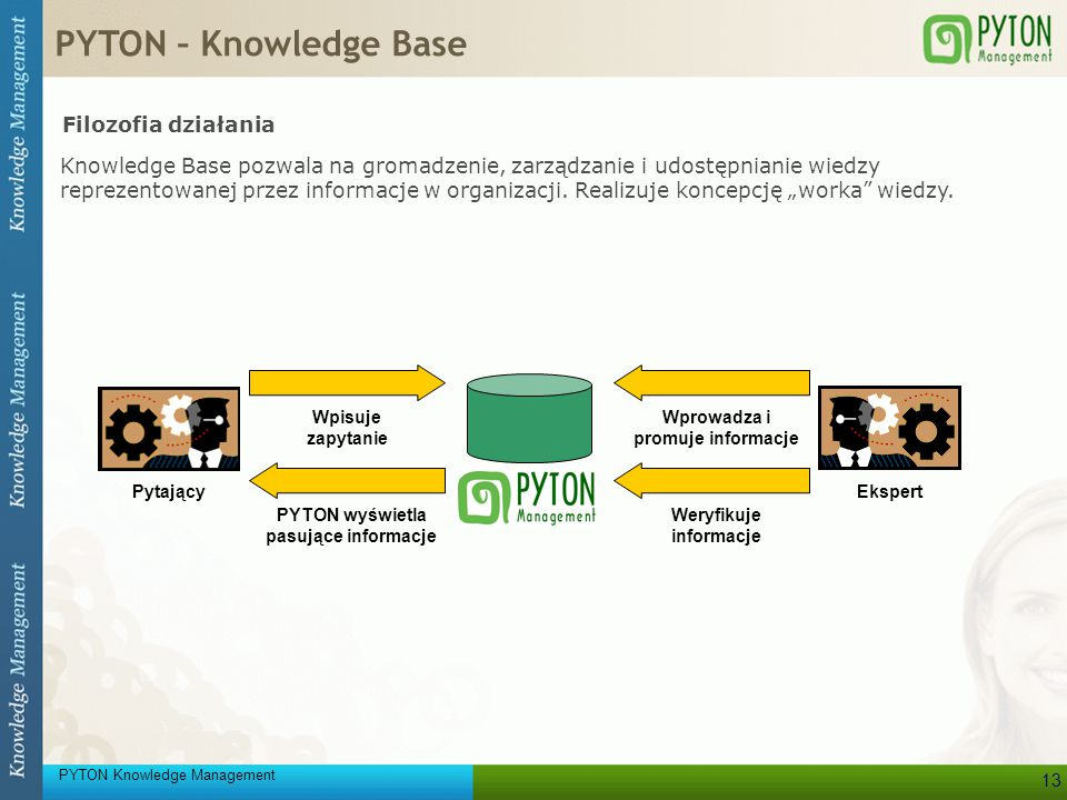PYTON – Knowledge Base Filozofia działania