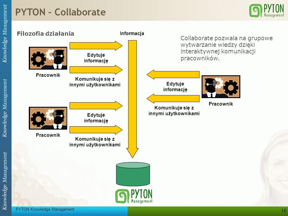 PYTON – Collaborate Filozofia działania