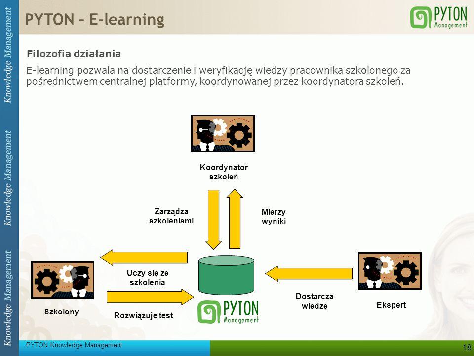PYTON – E-learning Filozofia działania