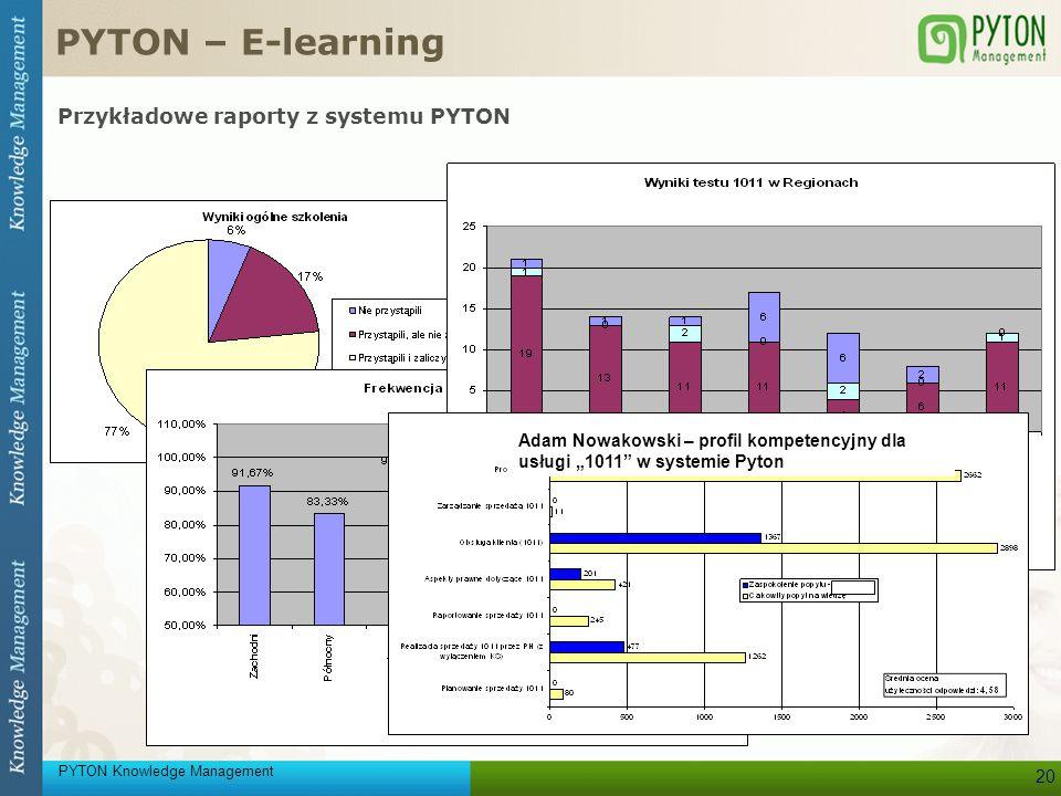 PYTON – E-learning Przykładowe raporty z systemu PYTON