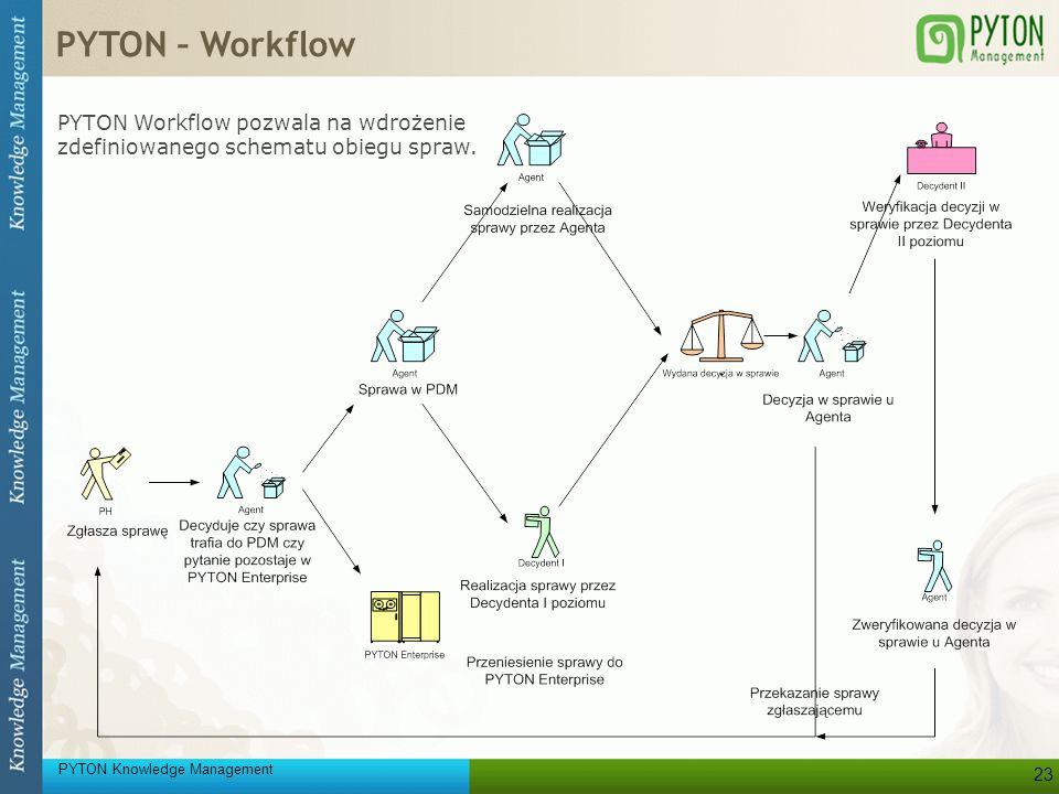 PYTON – Workflow PYTON Workflow pozwala na wdrożenie zdefiniowanego schematu obiegu spraw.