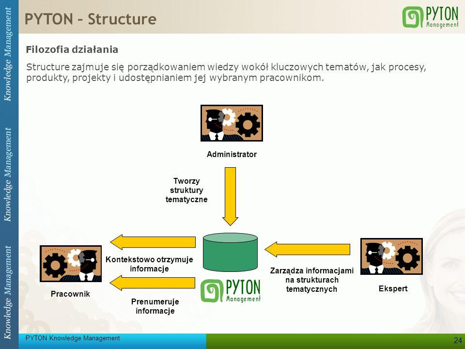 PYTON – Structure Filozofia działania