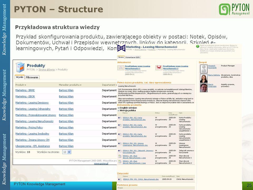 PYTON – Structure Przykładowa struktura wiedzy