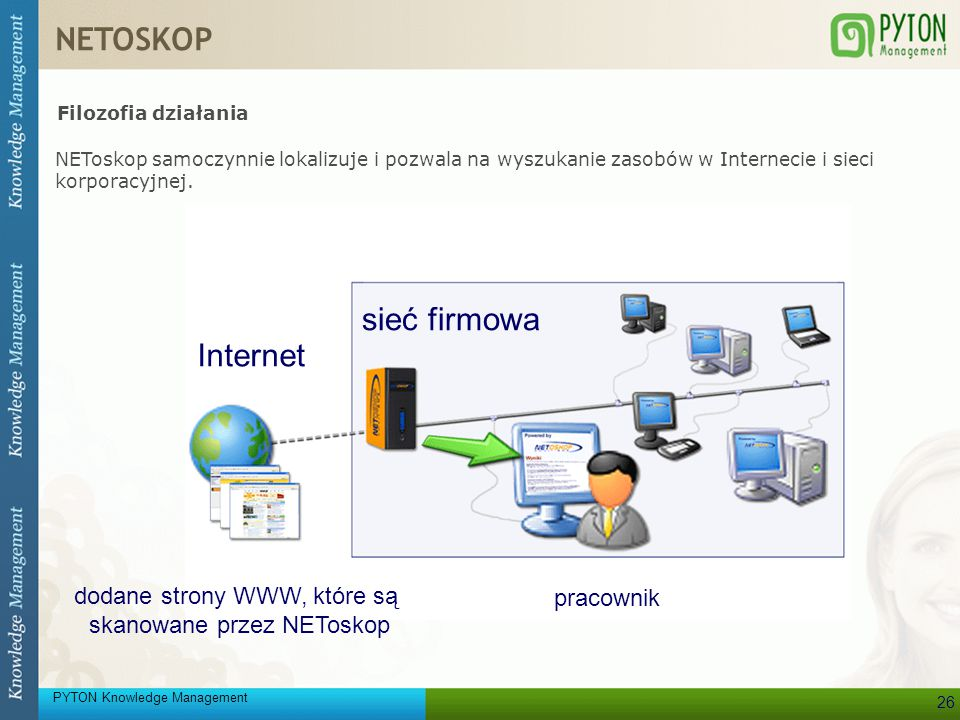 dodane strony WWW, które są skanowane przez NEToskop