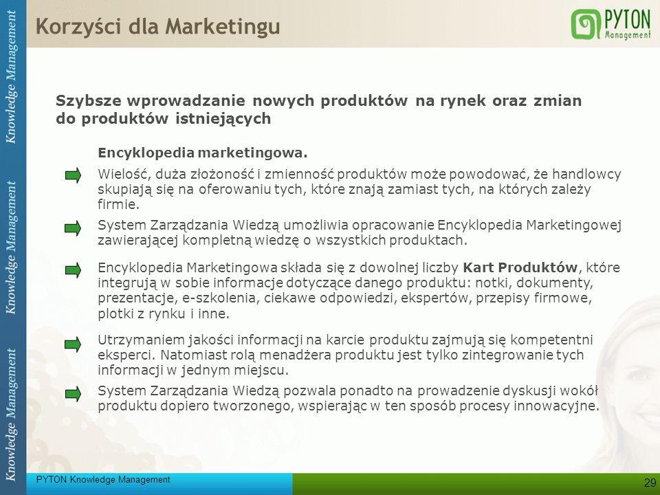 Korzyści dla Marketingu