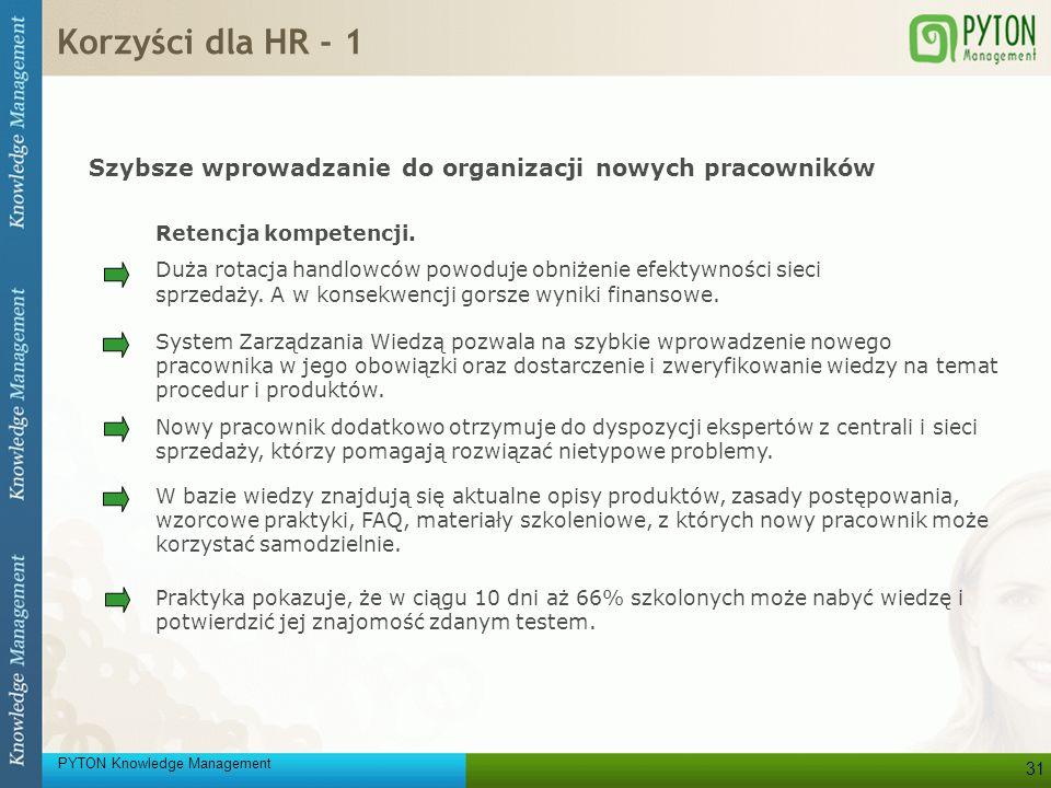Korzyści dla HR - 1 Szybsze wprowadzanie do organizacji nowych pracowników. Retencja kompetencji.