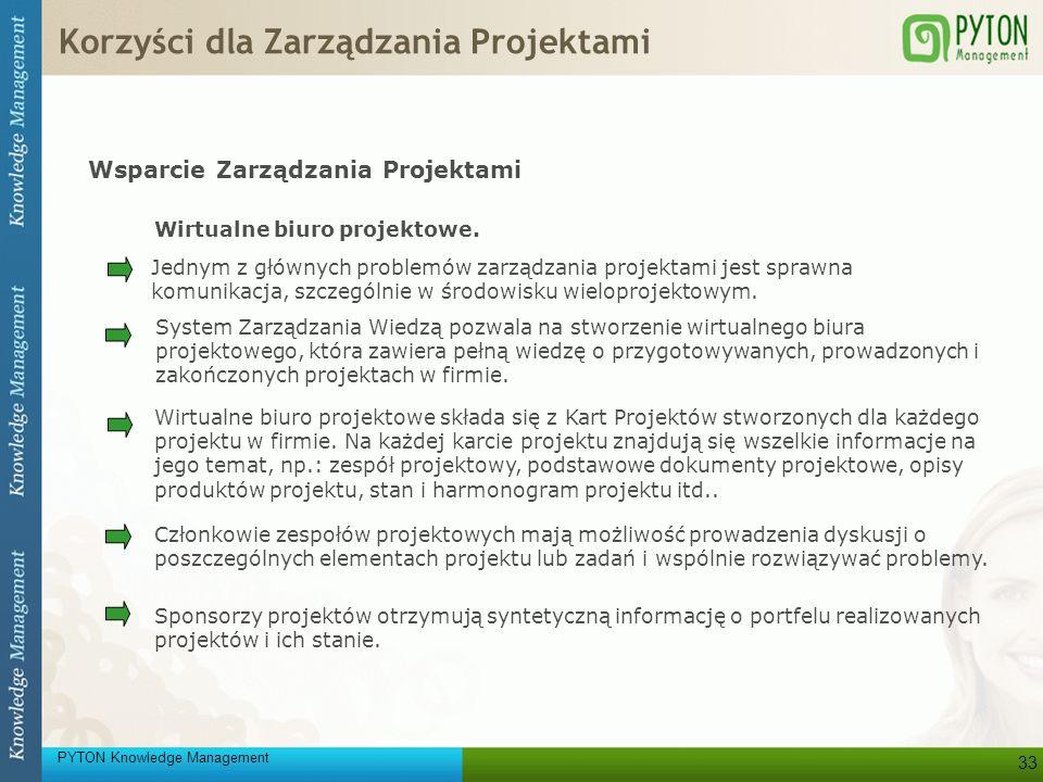 Korzyści dla Zarządzania Projektami