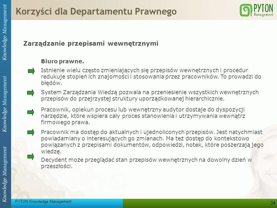 Korzyści dla Departamentu Prawnego