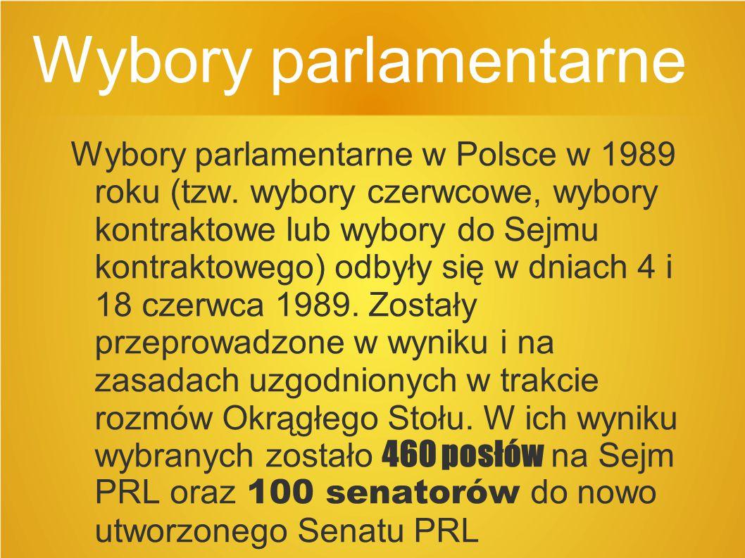 Wybory parlamentarne