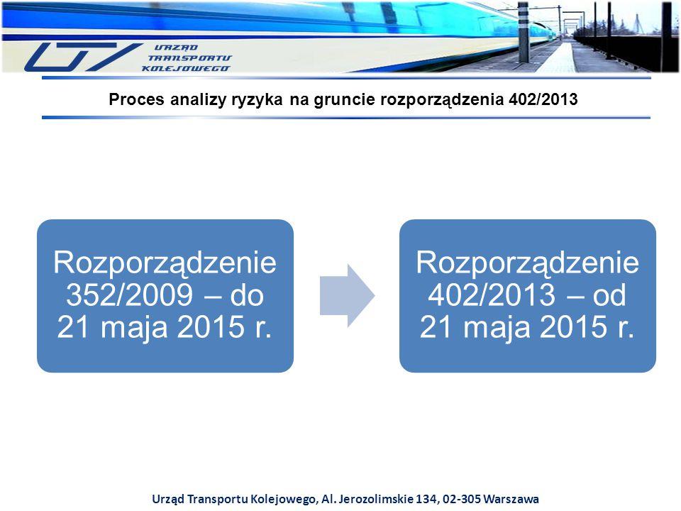 Rozporządzenie 352/2009 – do 21 maja 2015 r.