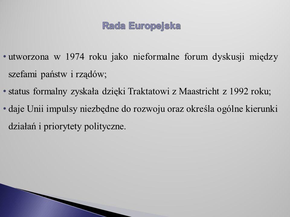 Rada Europejska utworzona w 1974 roku jako nieformalne forum dyskusji między szefami państw i rządów;