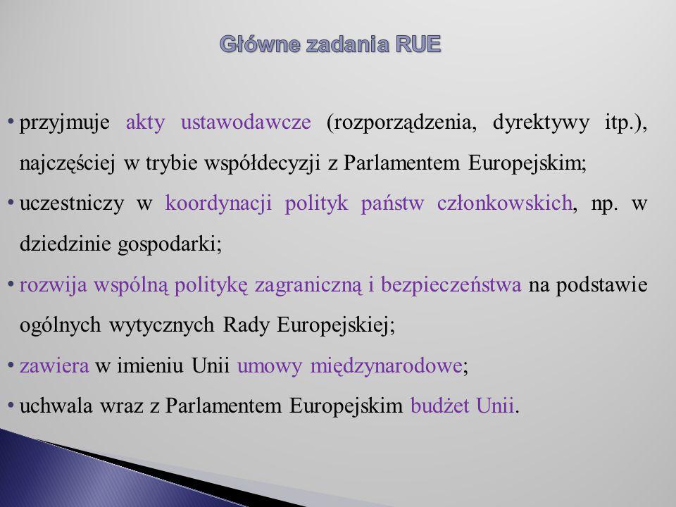 Główne zadania RUE przyjmuje akty ustawodawcze (rozporządzenia, dyrektywy itp.), najczęściej w trybie współdecyzji z Parlamentem Europejskim;