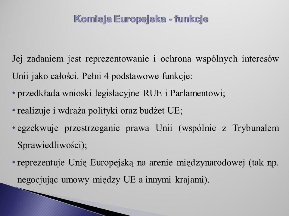 Komisja Europejska - funkcje