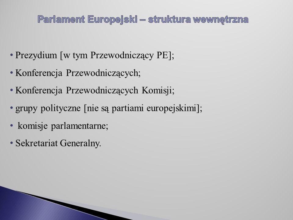 Parlament Europejski – struktura wewnętrzna