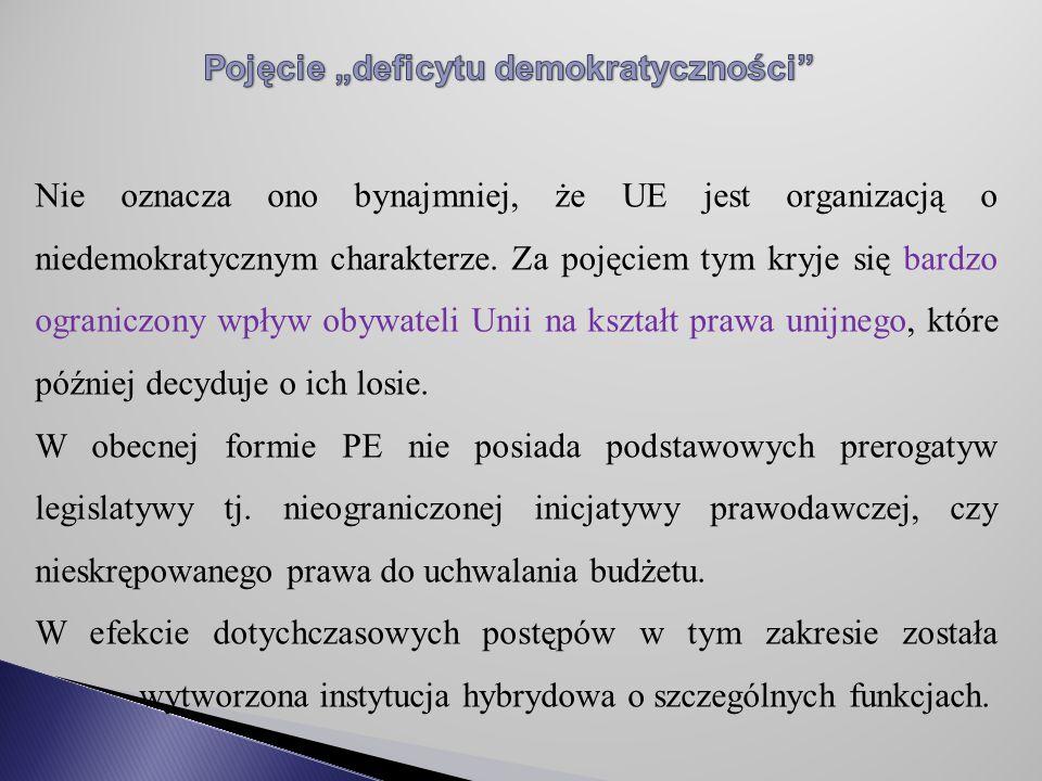 """Pojęcie """"deficytu demokratyczności"""