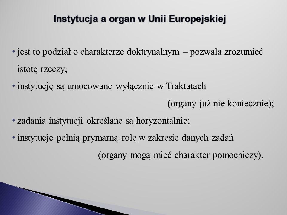 Instytucja a organ w Unii Europejskiej