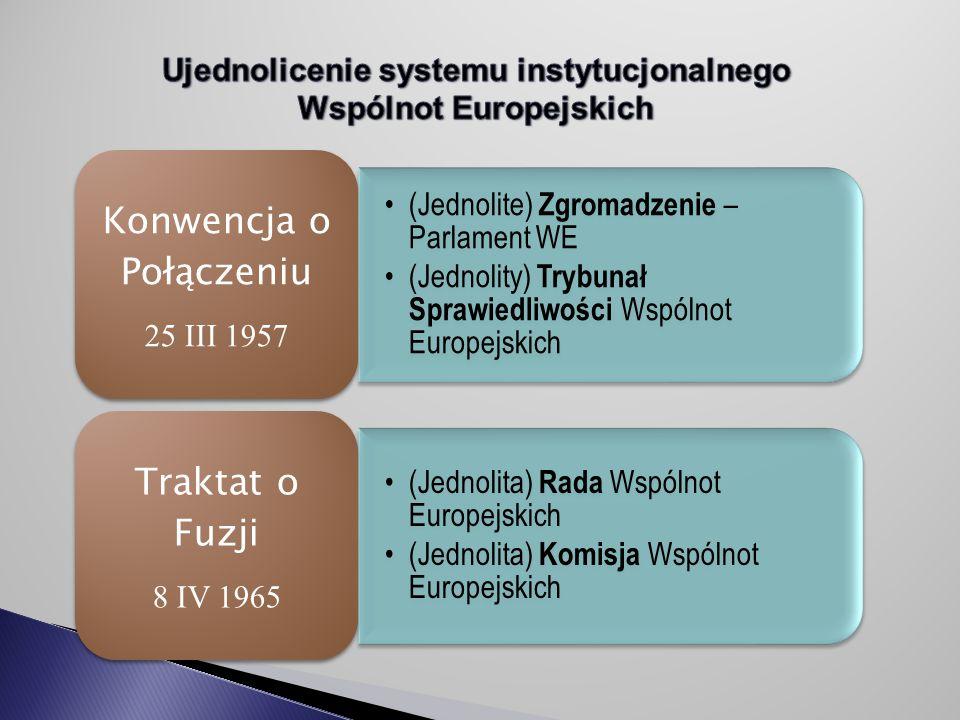Ujednolicenie systemu instytucjonalnego Wspólnot Europejskich