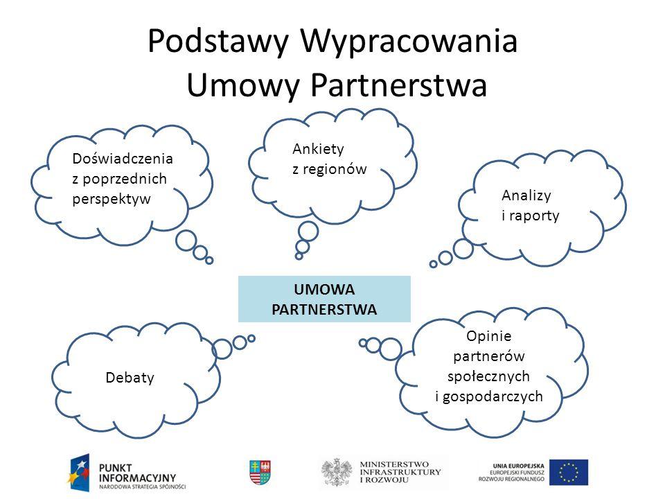 Podstawy Wypracowania Umowy Partnerstwa
