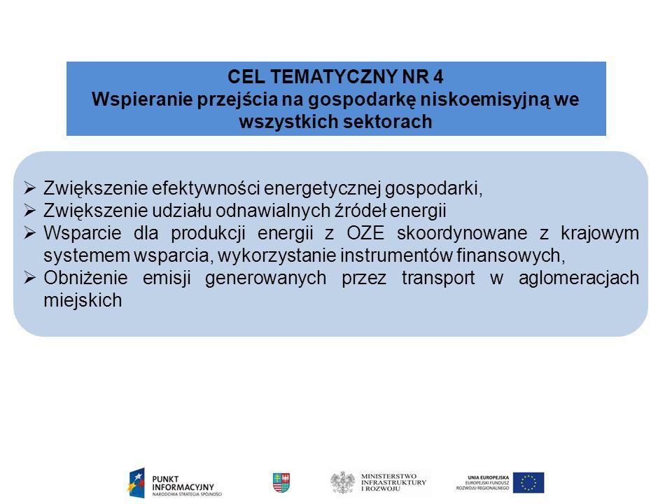 Zwiększenie efektywności energetycznej gospodarki,