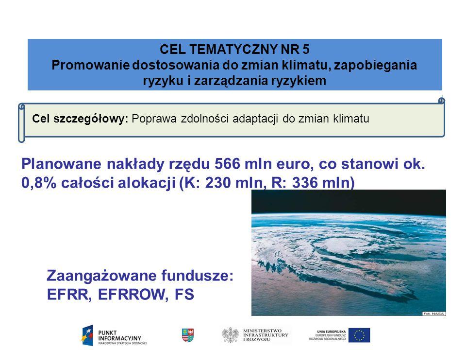 Zaangażowane fundusze: EFRR, EFRROW, FS