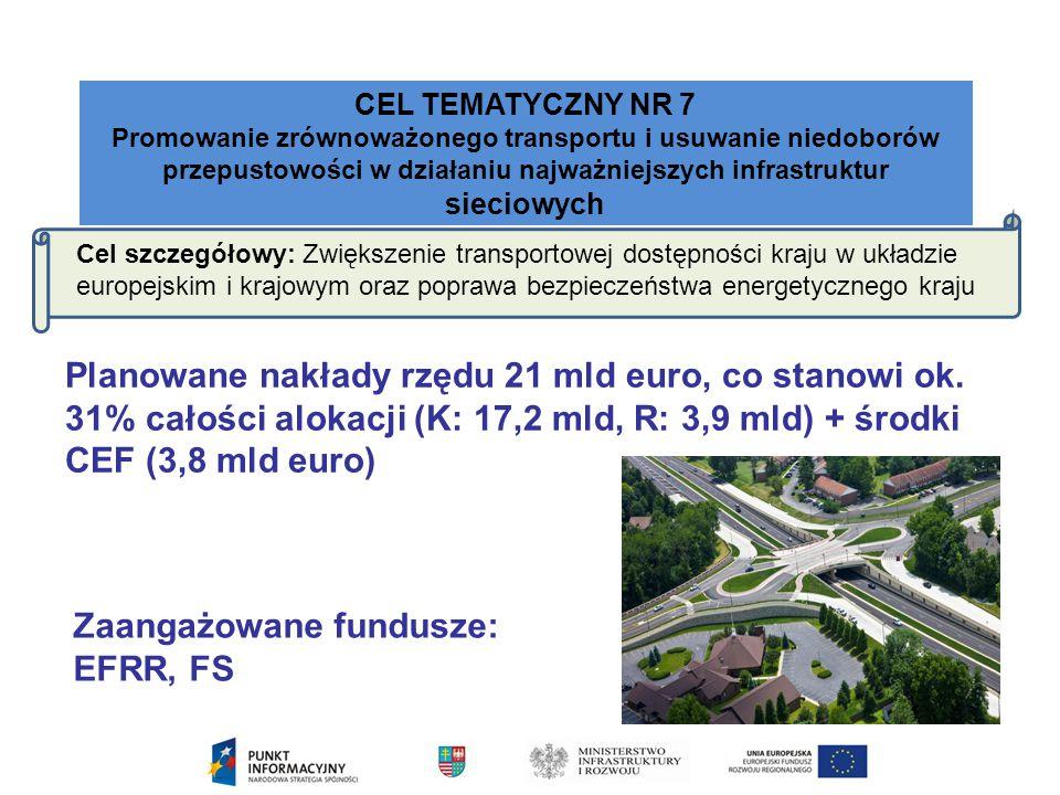 Zaangażowane fundusze: EFRR, FS