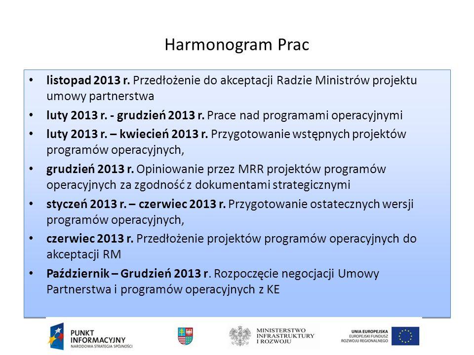 Harmonogram Prac listopad 2013 r. Przedłożenie do akceptacji Radzie Ministrów projektu umowy partnerstwa.