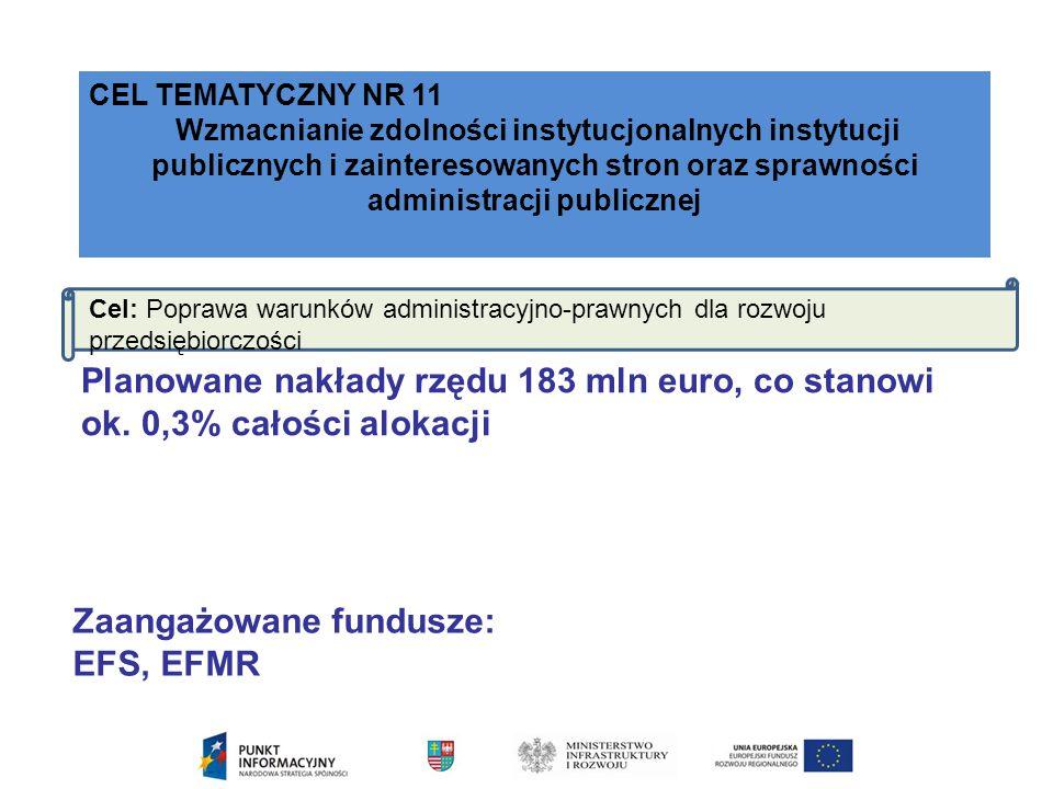 Zaangażowane fundusze: EFS, EFMR
