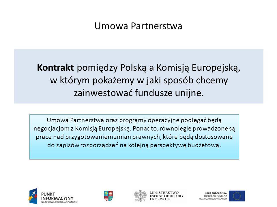 Umowa Partnerstwa Kontrakt pomiędzy Polską a Komisją Europejską,
