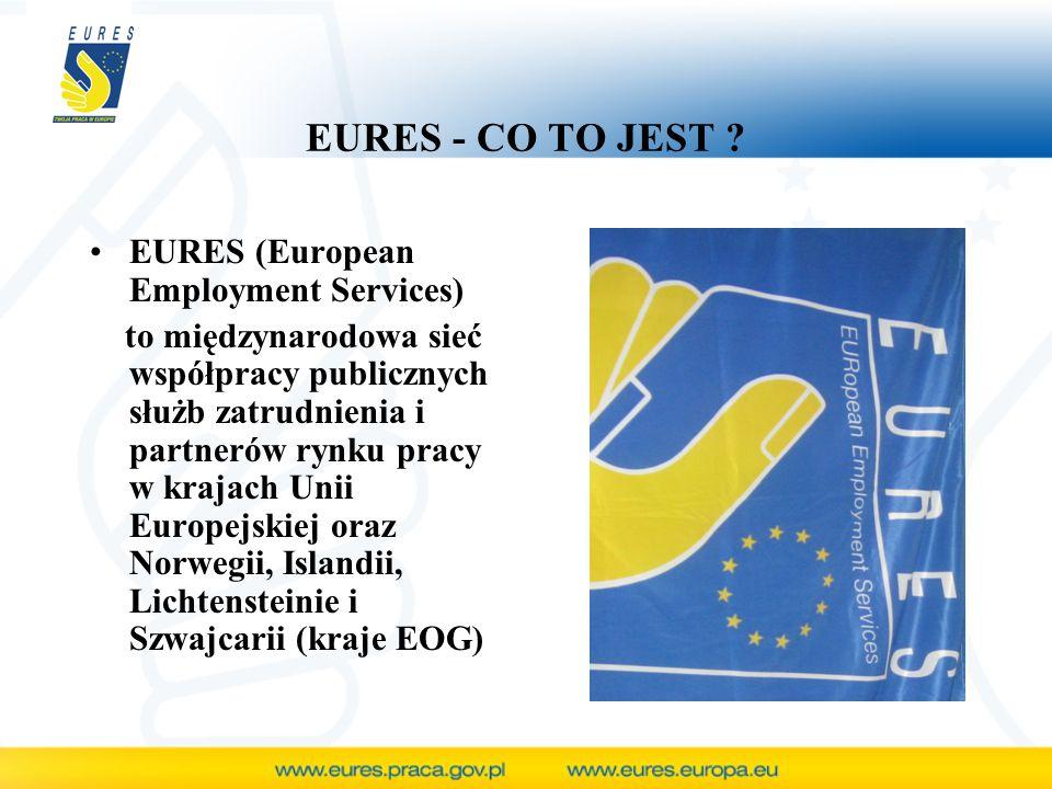 EURES - CO TO JEST EURES (European Employment Services)