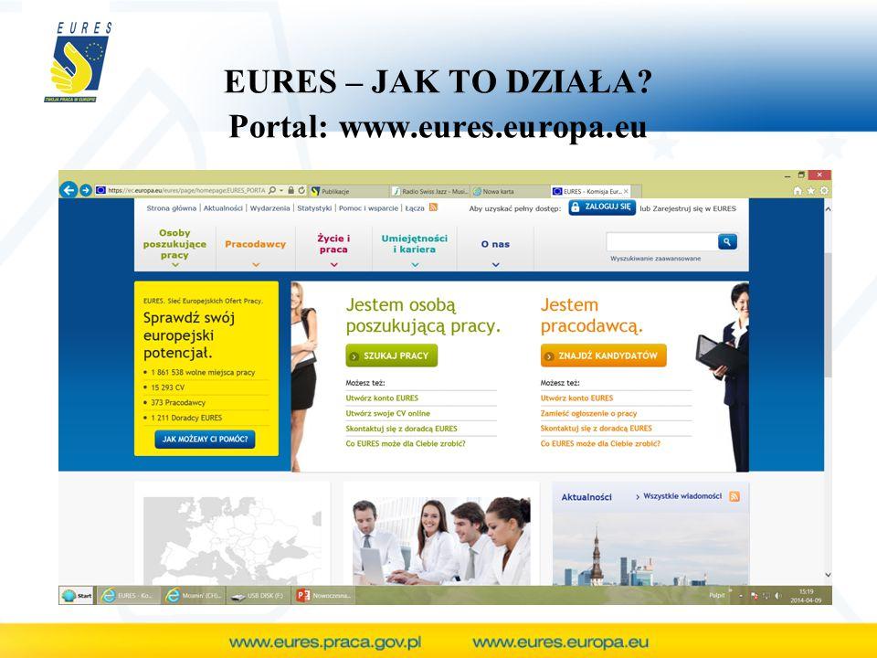EURES – JAK TO DZIAŁA Portal: www.eures.europa.eu