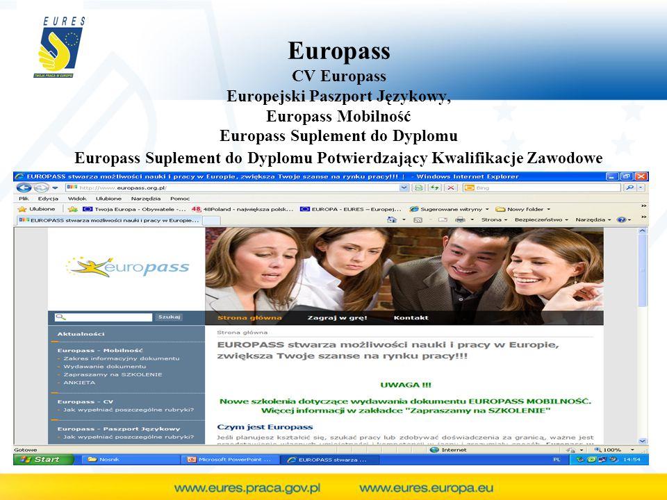 Europass CV Europass Europejski Paszport Językowy, Europass Mobilność Europass Suplement do Dyplomu Europass Suplement do Dyplomu Potwierdzający Kwalifikacje Zawodowe