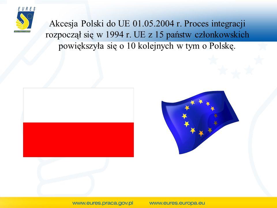 Akcesja Polski do UE 01.05.2004 r. Proces integracji rozpoczął się w 1994 r.