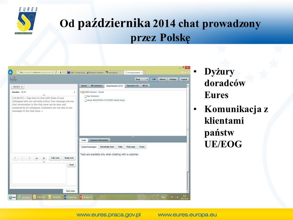Od października 2014 chat prowadzony przez Polskę