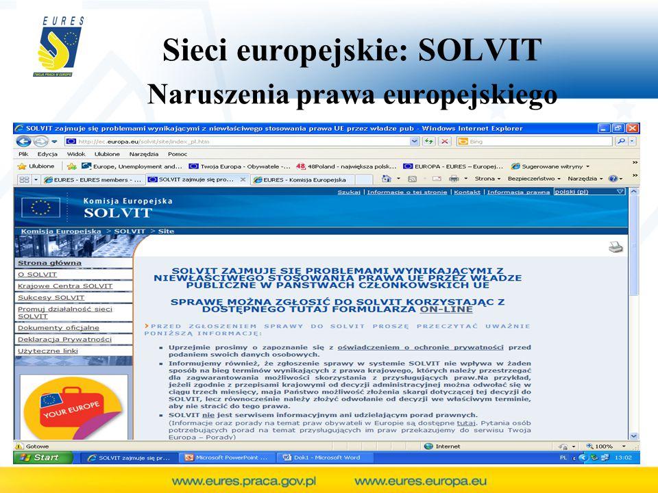 Sieci europejskie: SOLVIT Naruszenia prawa europejskiego