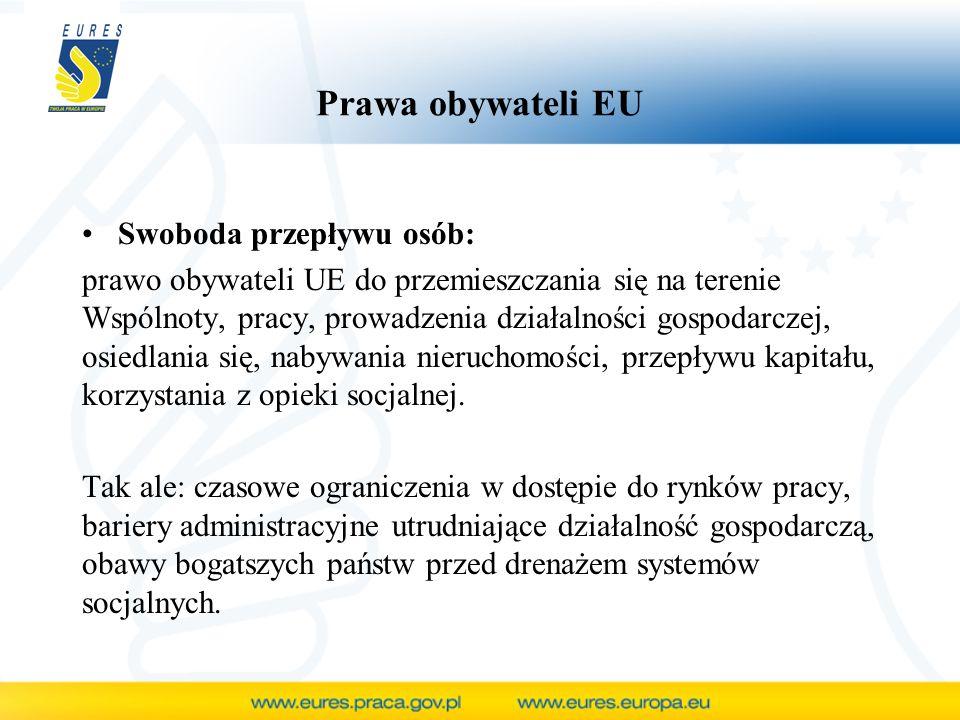 Prawa obywateli EU Swoboda przepływu osób: