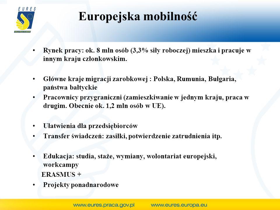 Europejska mobilność Rynek pracy: ok. 8 mln osób (3,3% siły roboczej) mieszka i pracuje w innym kraju członkowskim.