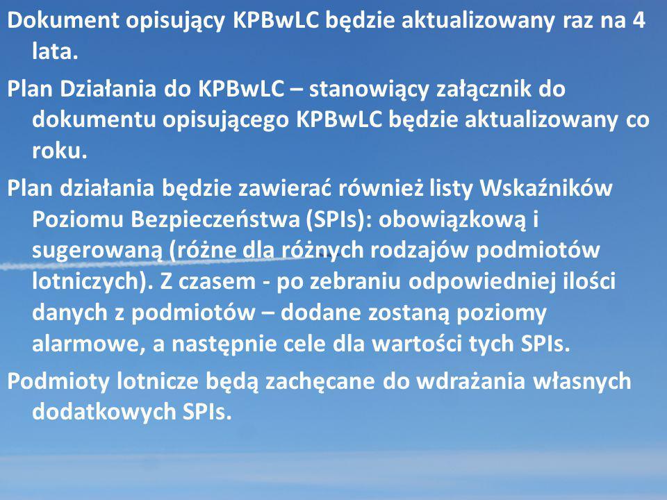 Dokument opisujący KPBwLC będzie aktualizowany raz na 4 lata.